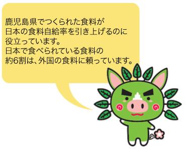 鹿児島県でつくられた食料が日本の食料自給率を引き上げるのに役立っています。日本で食べられている食料の約6割は、外国の食料に頼っています。