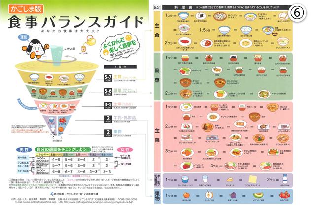 かごしま版食事バランスガイド(表紙)